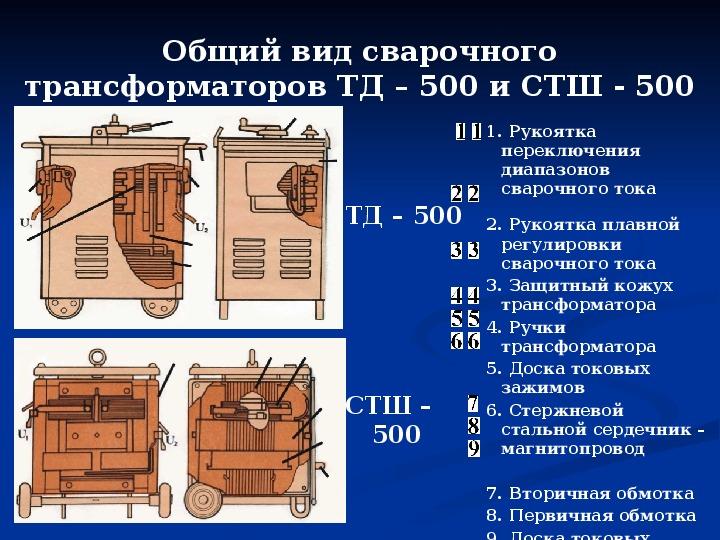 Сварочные трансформаторы: характеристики, виды, принцип работы