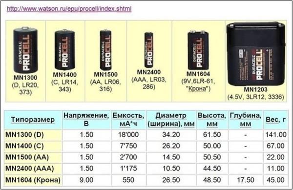 Расшифровка маркировки аккумуляторных батарей разных производителей
