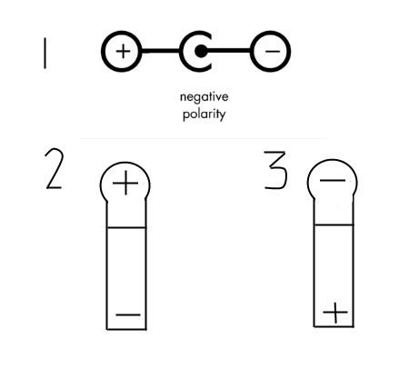 Как определить плюс и минус при помощи мультиметра
