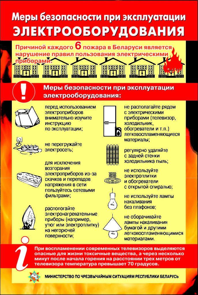 Противопожарные мероприятия в электроустановках