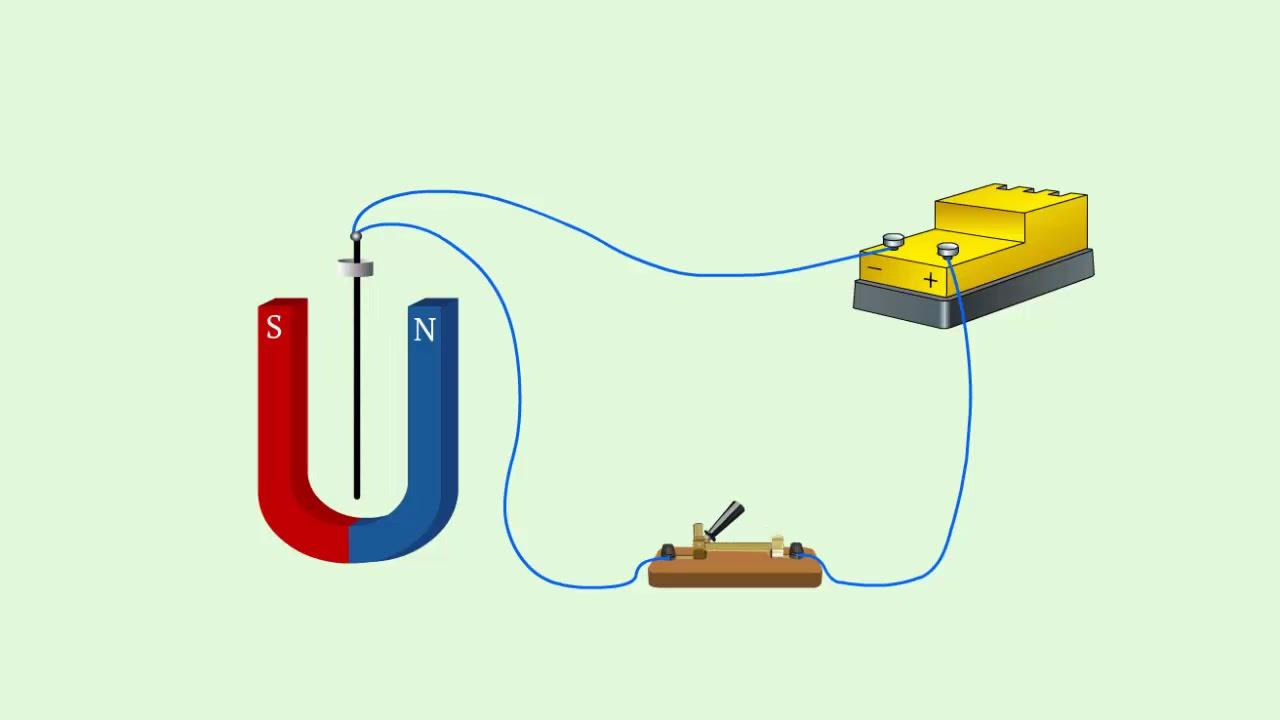 Магнетизм и электромагнетизм
