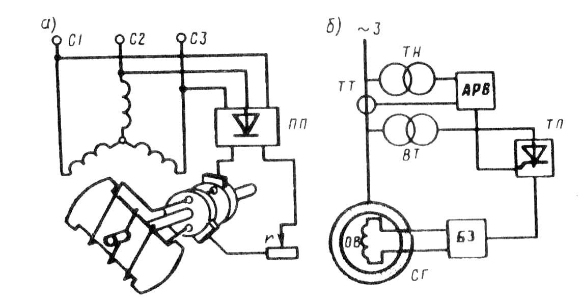 Устройство генератора тока