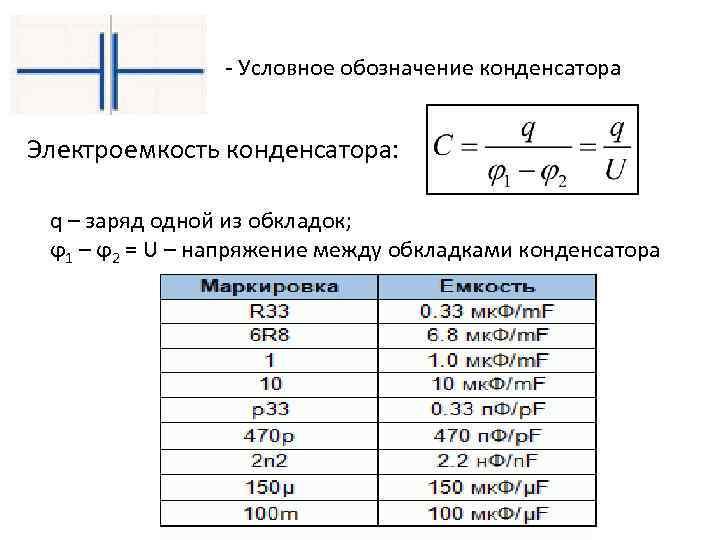 Гост 28883-90 (мэк 62-74) коды для маркировки резисторов и конденсаторов