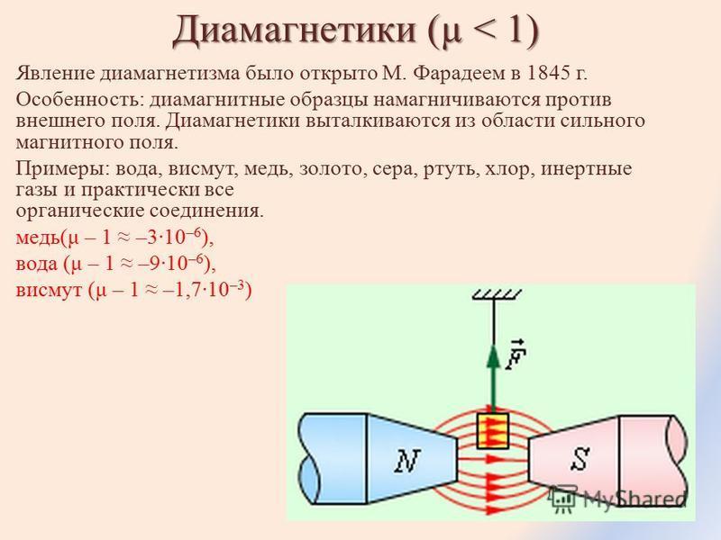 Квантовая левитация (эффект мейснера): научное объяснение