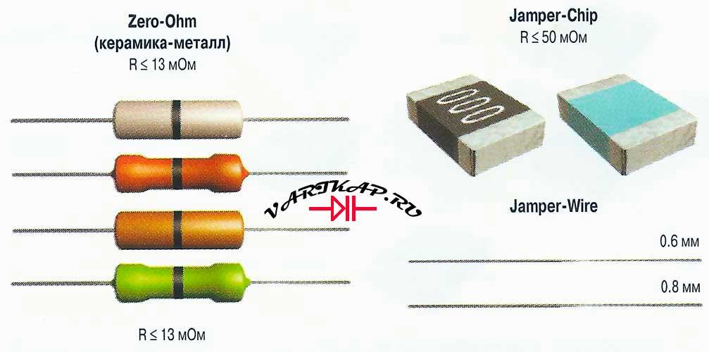Маркировка резисторов.