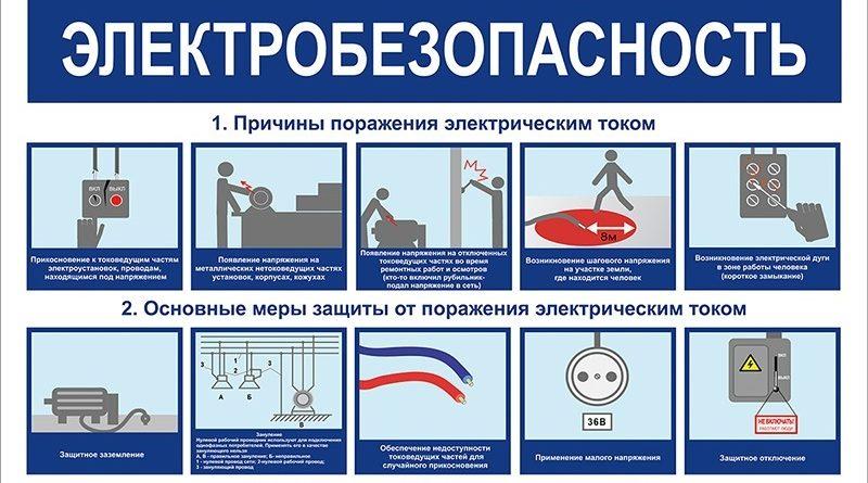 10.3. средства защиты от поражения электротоком