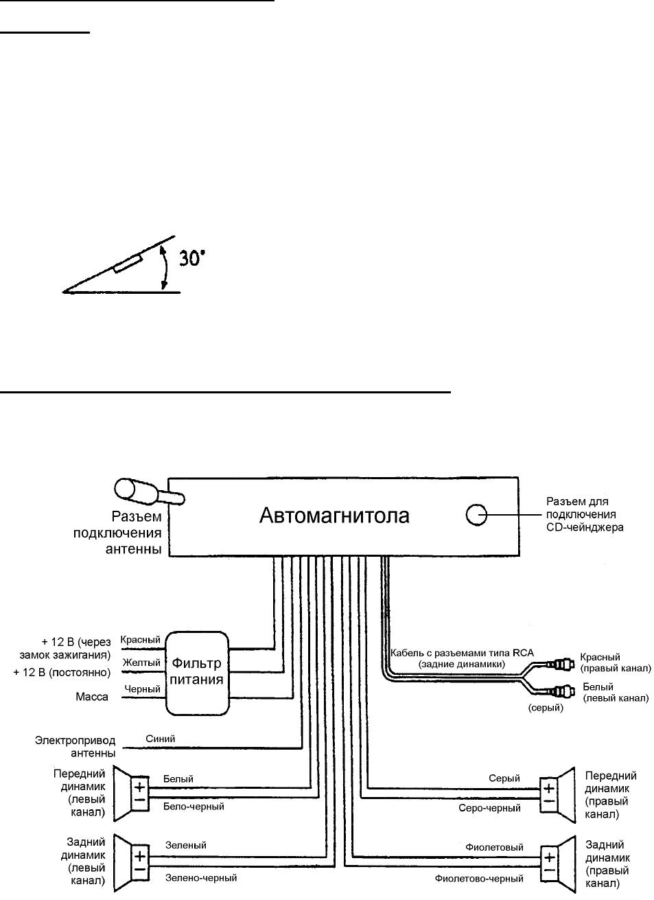 Как правильно подключить (установить) магнитолу в автомобиле и схема подсоединения магнитофона по цветам проводов к автомобилю