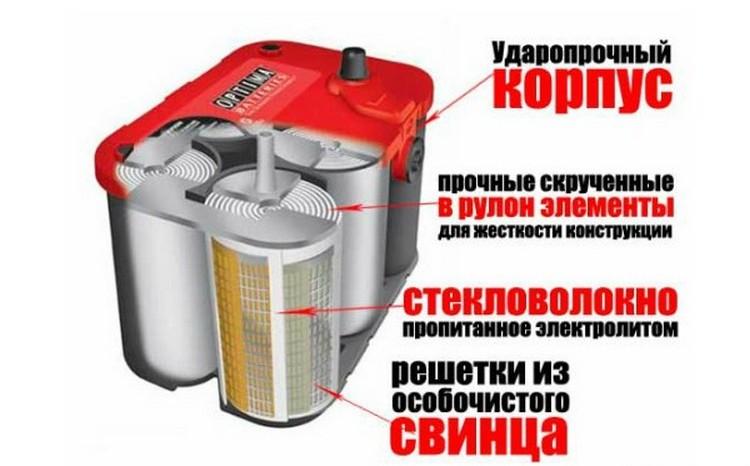 Гелевый аккумулятор — плюсы и минусы