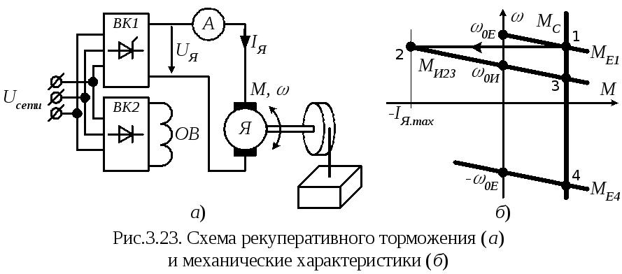 Рекуперация электроэнергии