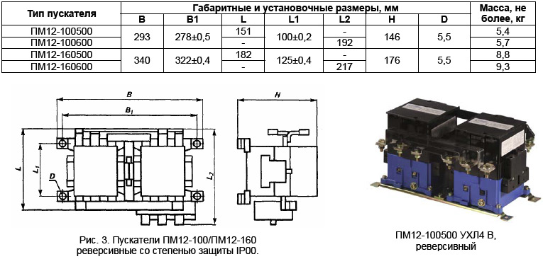 Пускатели электромагнитные серии пм12