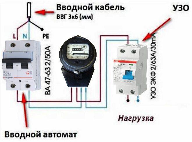 Вводной автомат