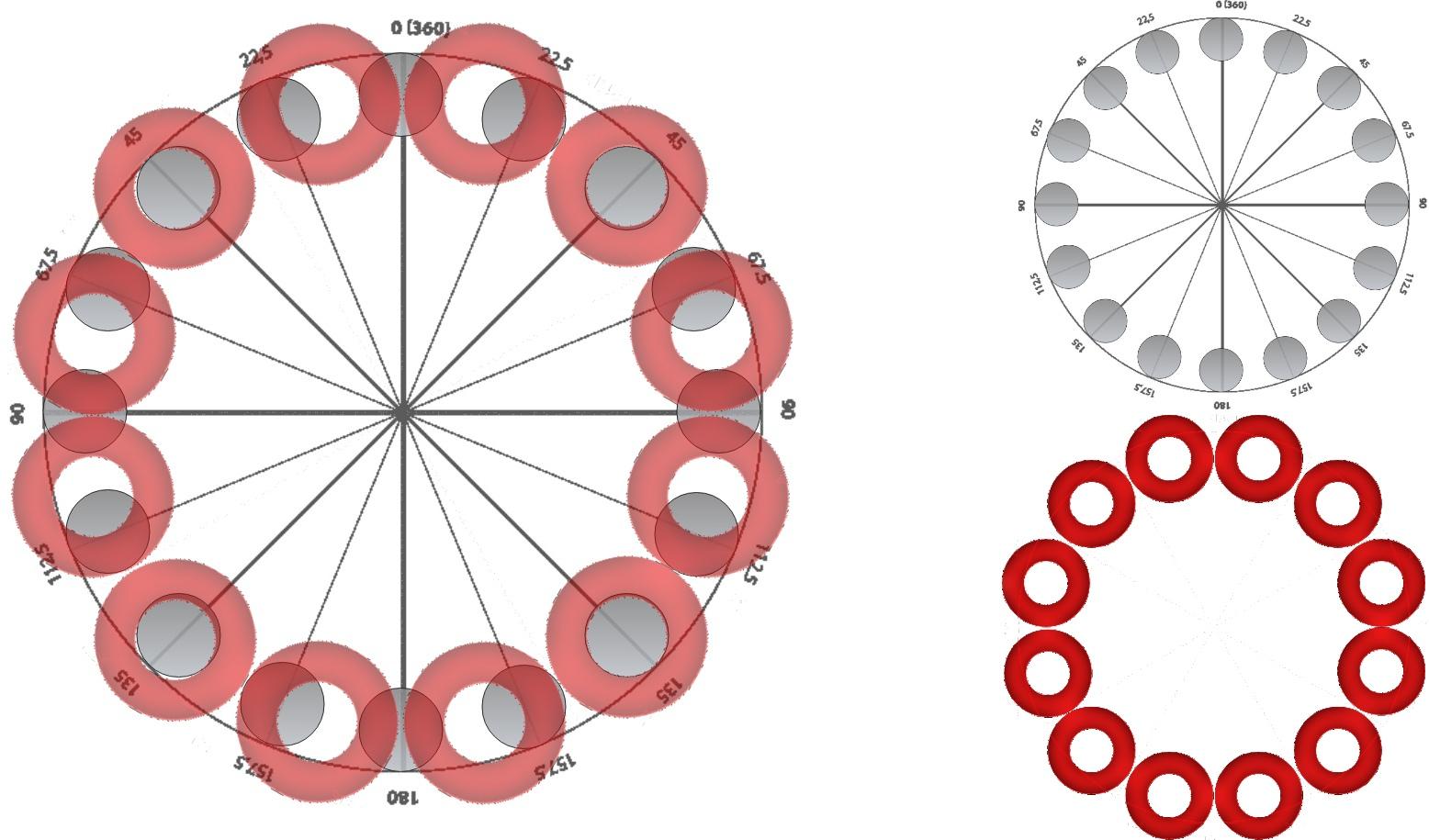 Перспективы использования генераторов с постоянными магнитами