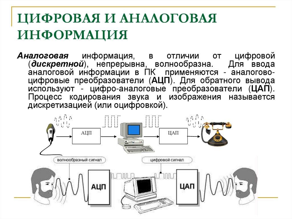 Что такое аналоговый. цифровой и аналоговый сигнал: в чем сходство и различие, достоинства и недостатки