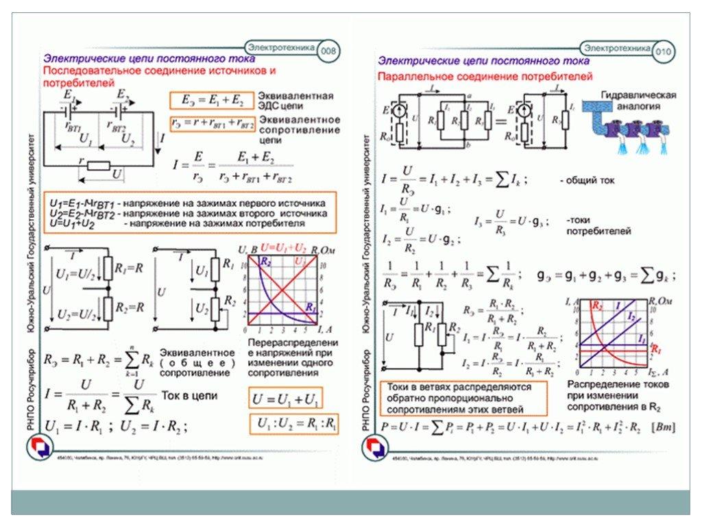 Кузнецов м.и. основы электротехники