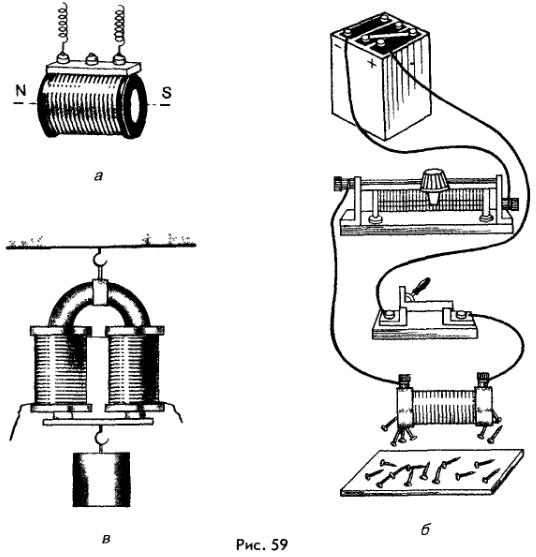 Что такое электромагнит? их виды и назначение