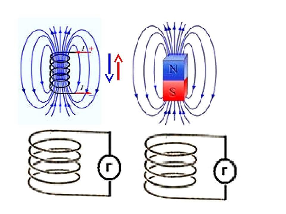 Явление электромагнитной индукции тока: суть, кто открыл