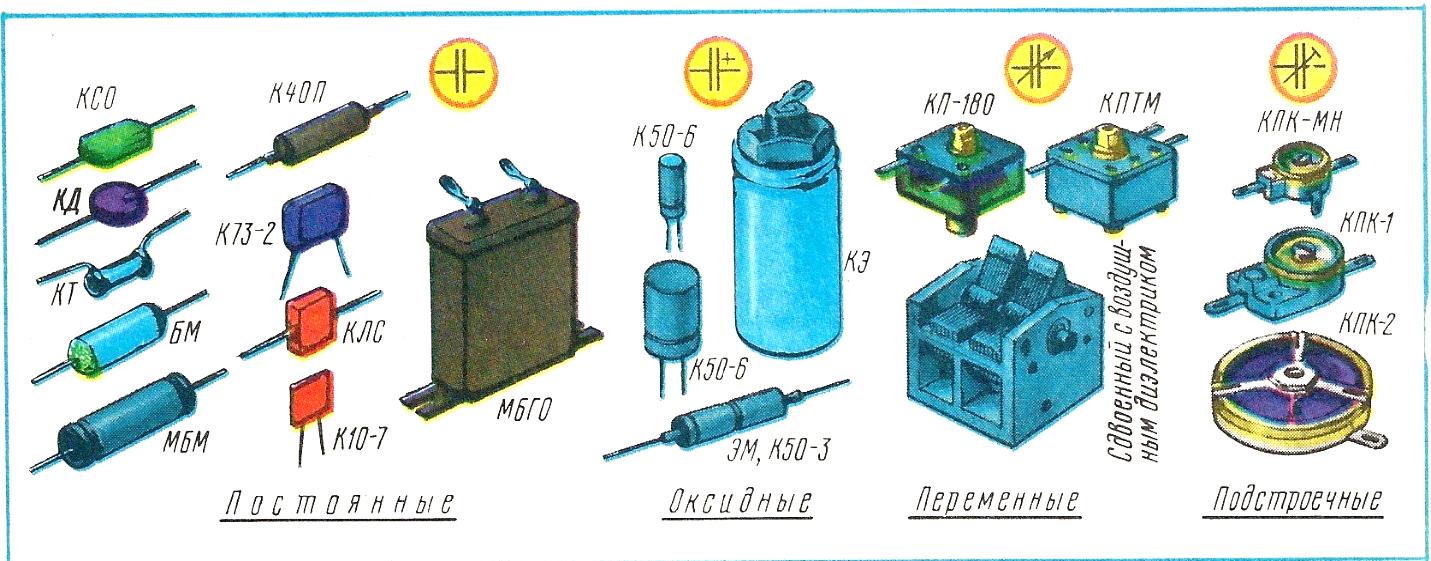 Конденсатор электролитический
