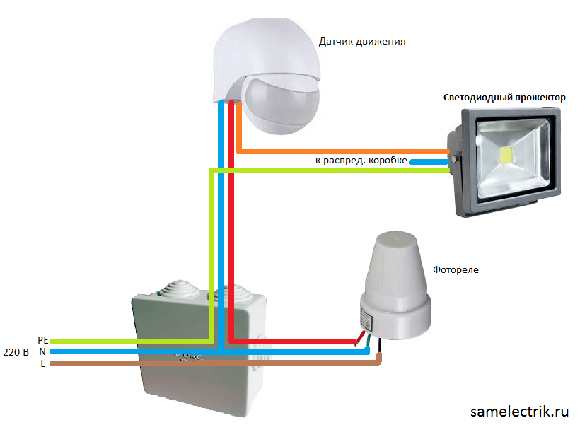 Как работает светодиодный прожектор с датчиком движения и освещенности