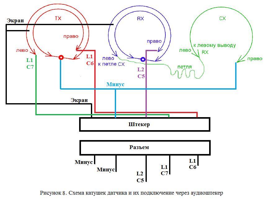 """Металлоискатель """"терминатор 3"""": описание, характеристики и отзывы"""