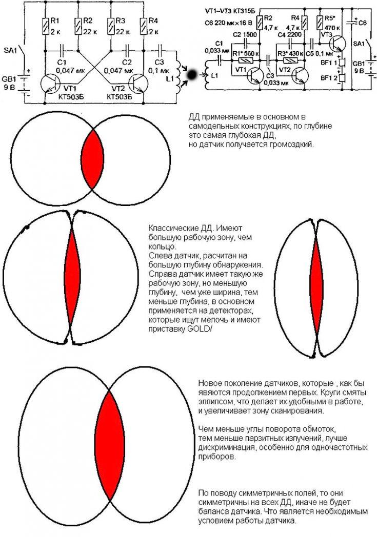 Схема как сделать самодельный металлоискатель — пошаговое описание изготовления и выбор элементов для устройства (85 фото)