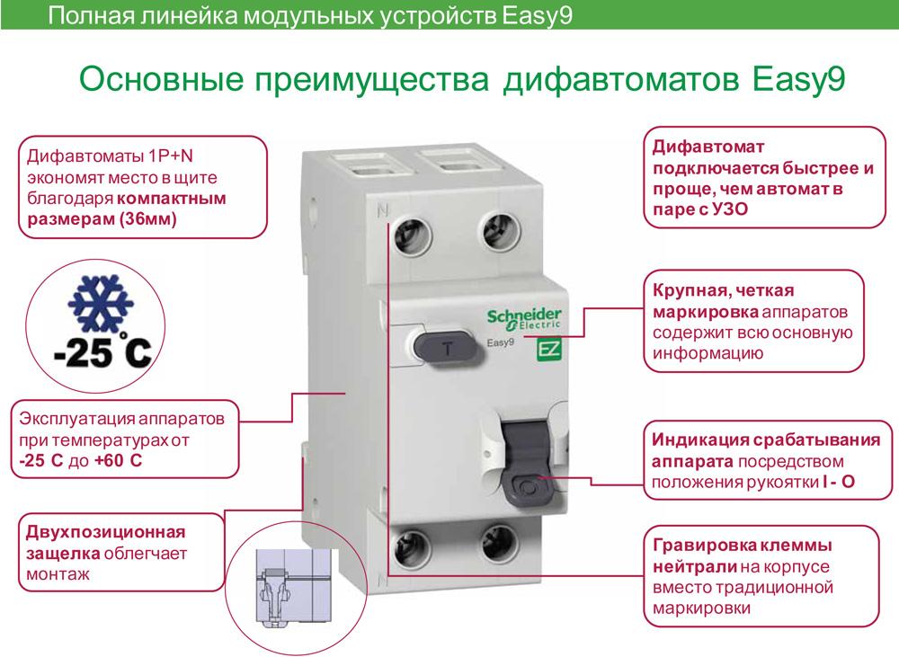 Дифавтомат – назначение, принцип работы и отличия от узо. топ лучших моделей дифференциальных автоматов!