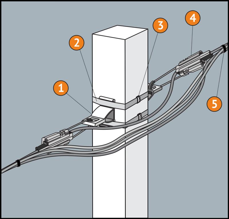 Крепление кабеля.