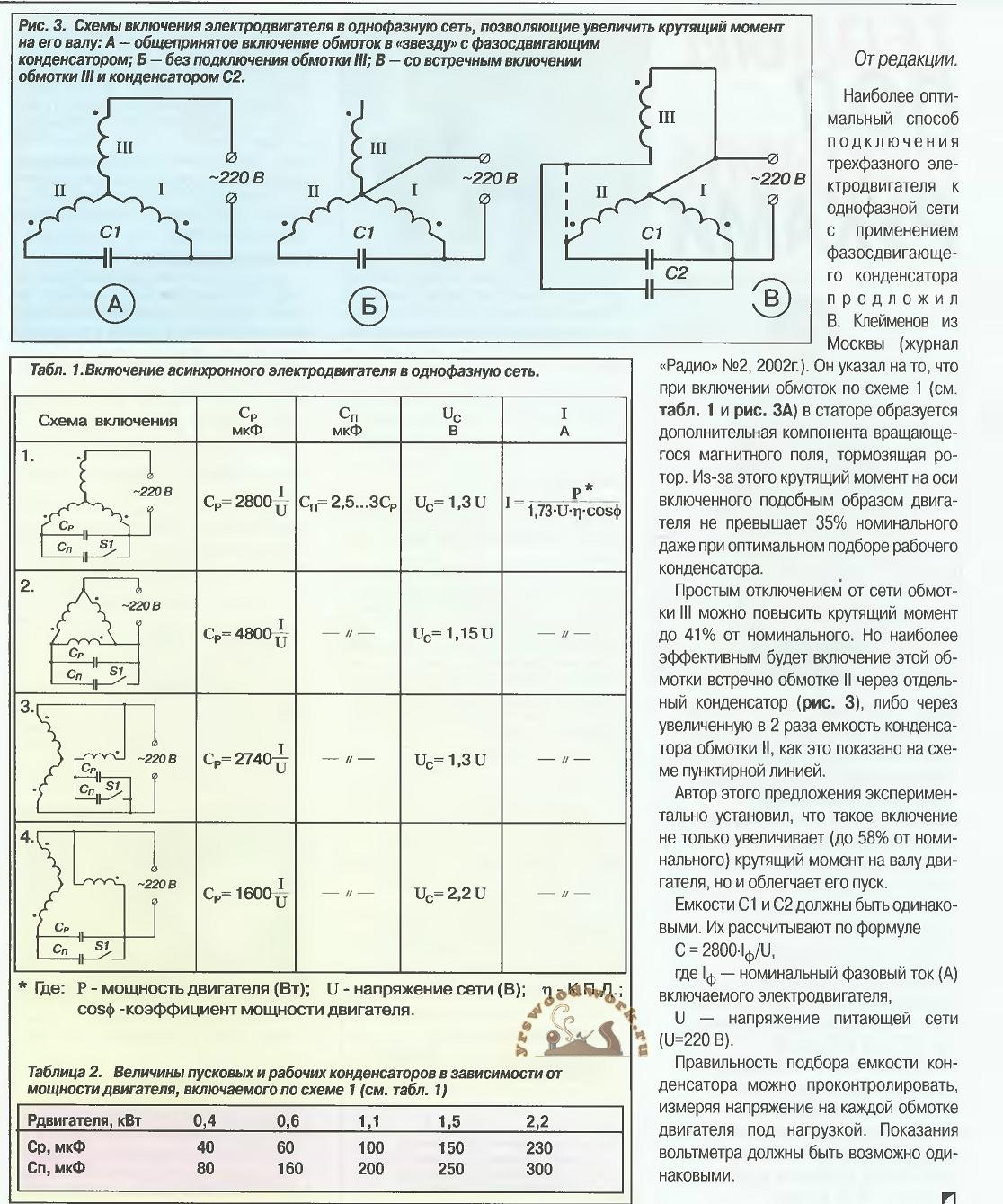 Можно ли поставить пусковой конденсатор большей емкости