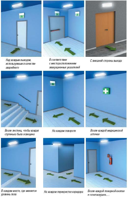 Какие требования предъявляются к аварийному освещению?