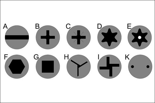 Тонкости выбора и эксплуатации крестовых отверток