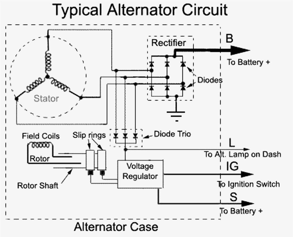 Подробно изучаем устройство бензогенератора