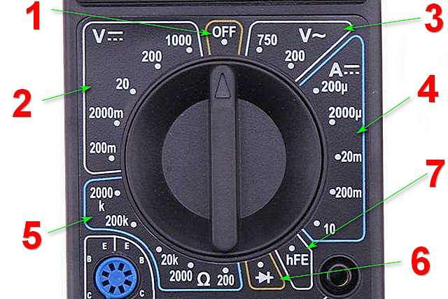 Цифровой мультиметр m-830 серии. инструкция  руководство пользователя цифровой мультиметр m-830 серии модели: dt-830b, dt-830c, dt-831, dt-832, dt-838, м830в, м830вz, м831, м832, м833, м838