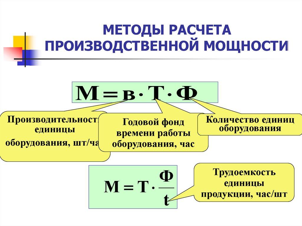 Как рассчитывается коэффициент использования мощности