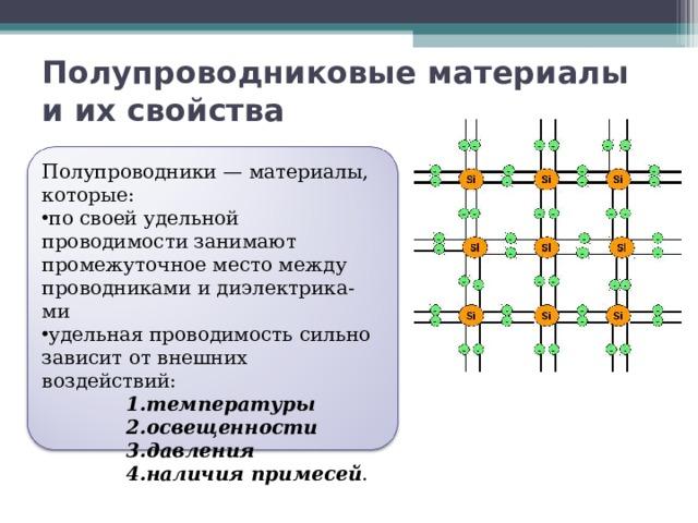 Что такое полупроводник?