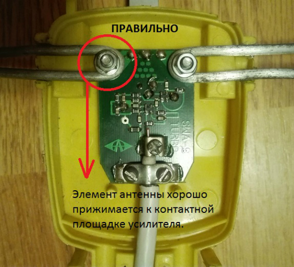 Правильная антенна для приема цифрового телевидения dvb t2 на дачу