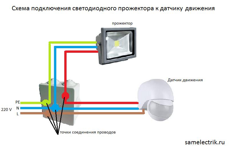 Прожектор с датчиком движения: устройство, виды, монтаж