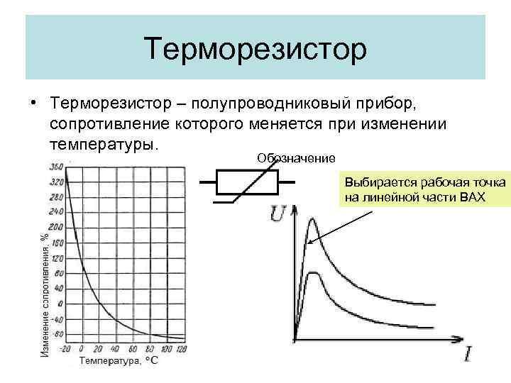 Если сравнить это выражение с формулой (2.1), то получим