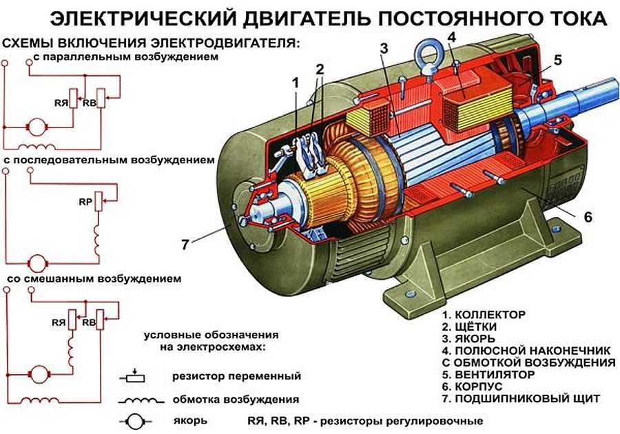 Схема, устройство и принцип работы генератора переменного тока