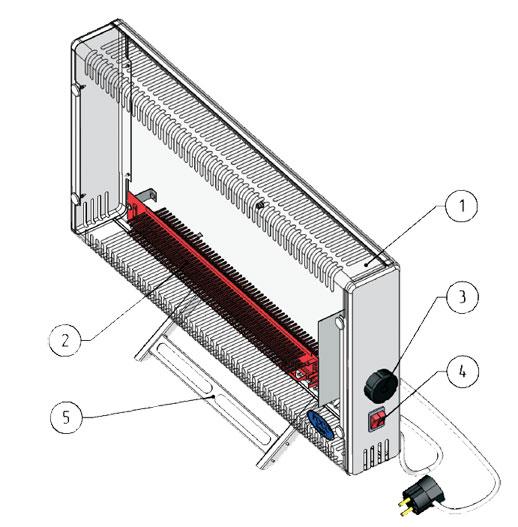 Какой конвекторный обогреватель выбрать? плюсы и минусы в сравнении с другими типами приборов