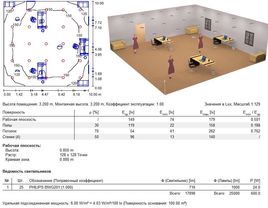 Расчёт и применение светодиодного освещения для квартиры