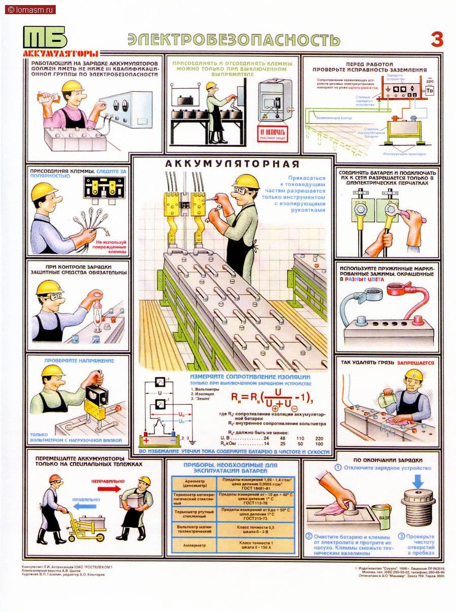 Все про группы по электробезопасности: присвоение, подробная инструкция