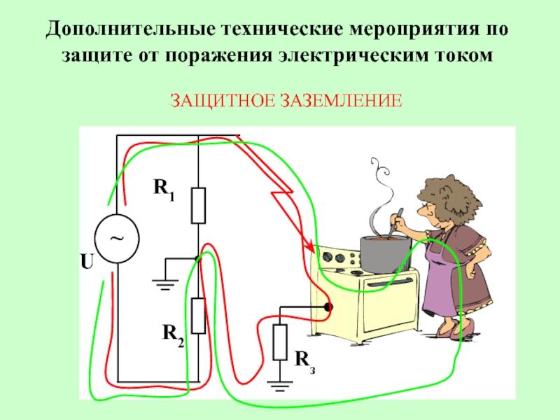 Средства защиты от поражения электрическим током