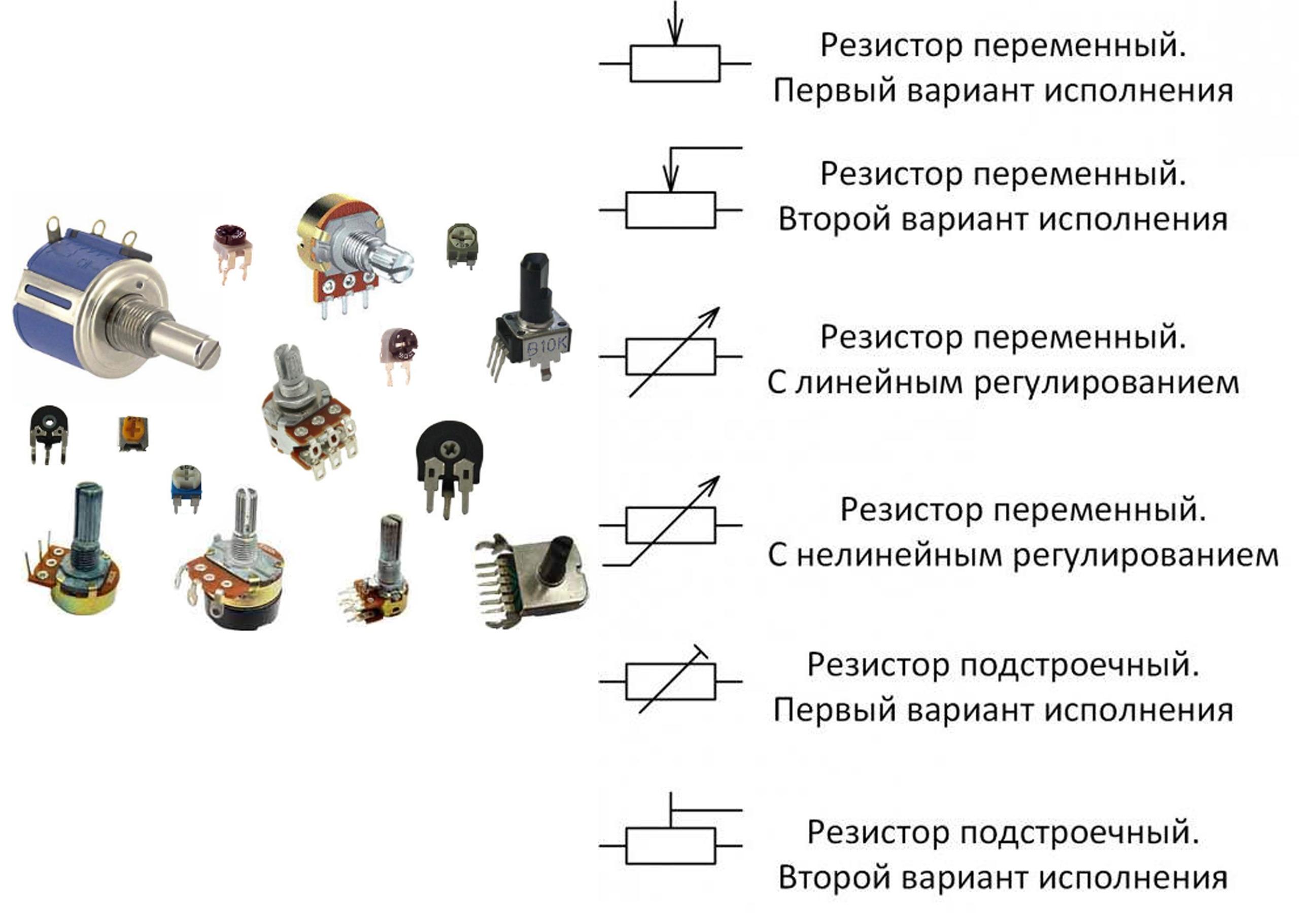 Что такое подстроечный резистор: описание устройства и область его применения