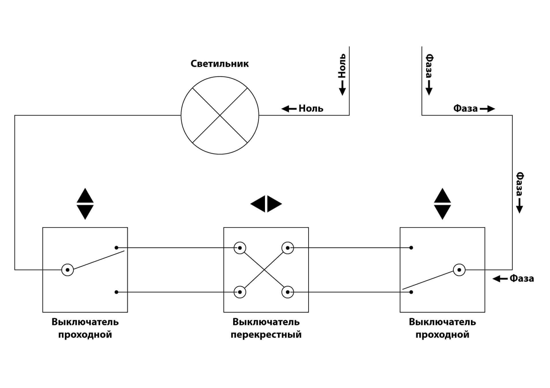 Как подключить и настроить датчик движения?
