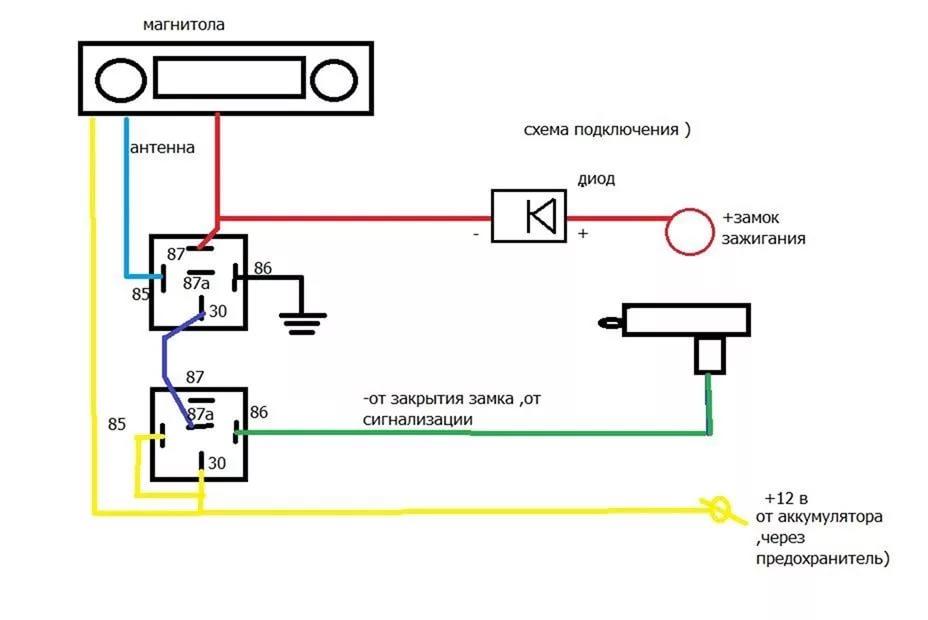 Как выбрать и установить автомобильную антенну?