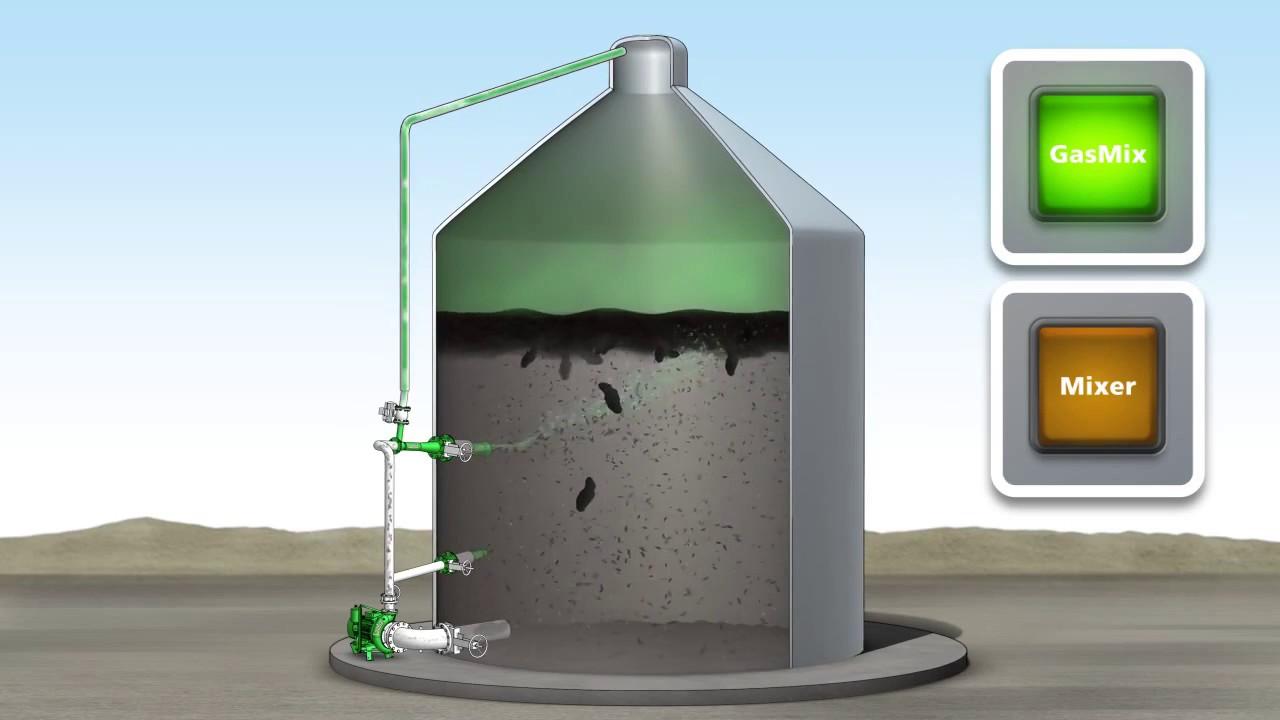 Особенности производства биогаза