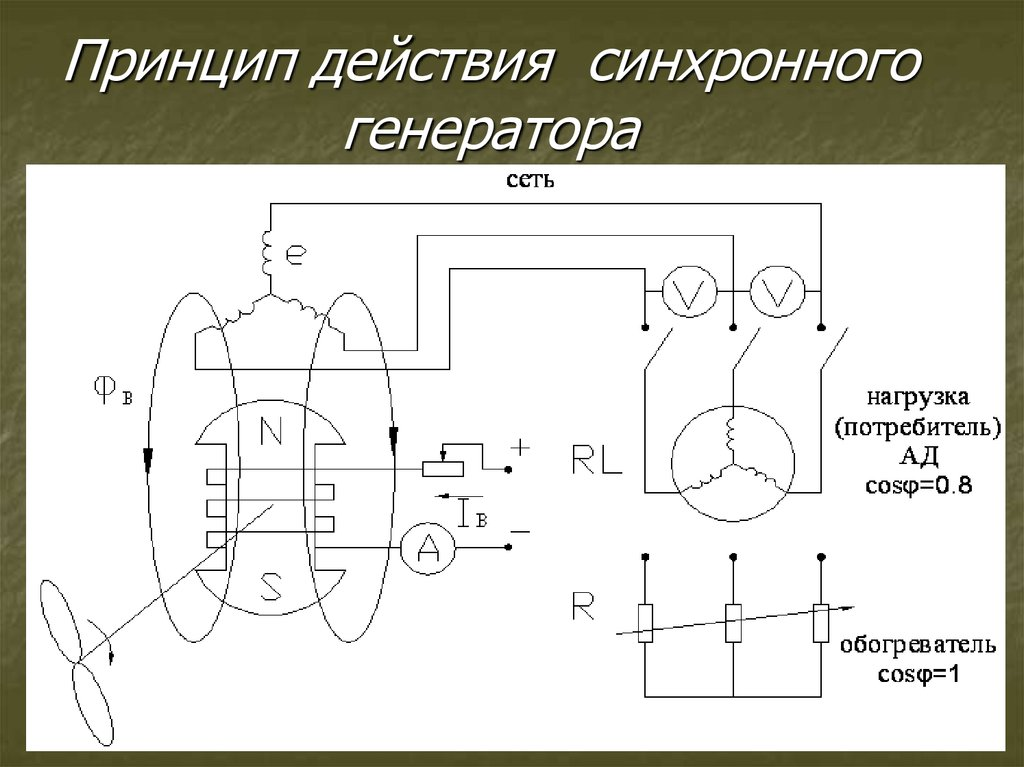Принцип работы и устройство современного автомобильного генератора