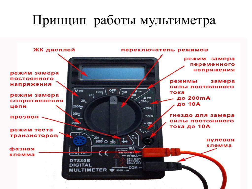 Подробное описание мультиметра dt 830b