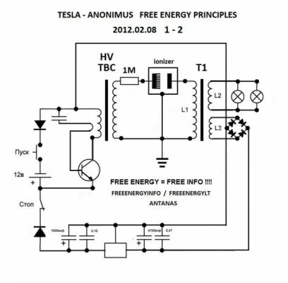Тесла генератор