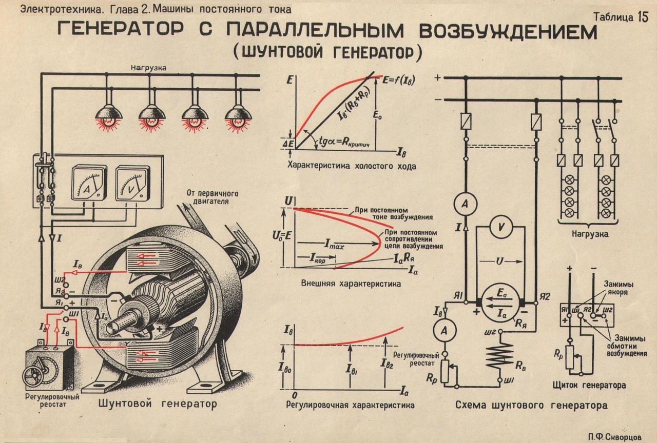 Линейный генератор: заили против?