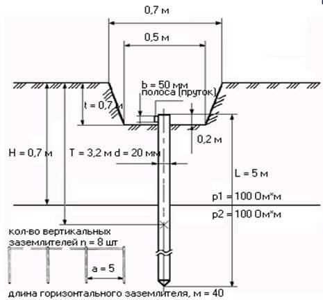 Гост 12.1.030-81 система стандартов безопасности труда (ссбт). электробезопасность. защитное заземление. зануление (с изменением n 1)